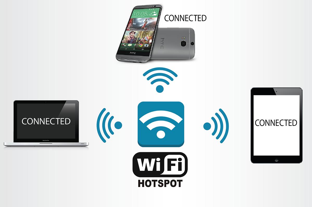 Actualiza Web, Hotpost.png