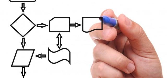 Actualiza Web, procesos.jpg