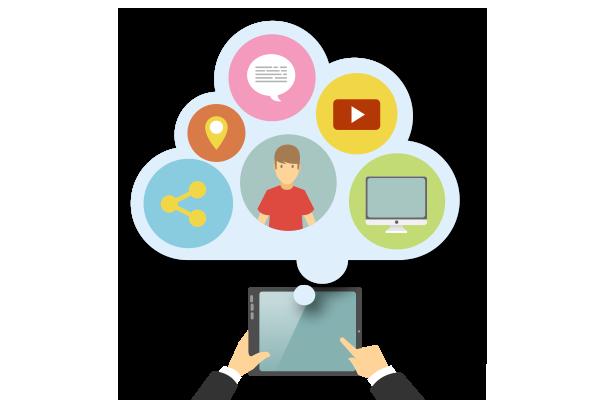 Actualiza Web, Compartir y colaborar