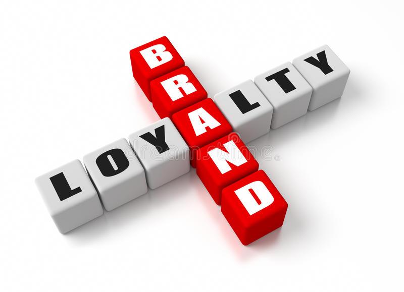 Actualiza Web, Lealtad a la marca